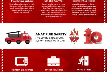 Fire Fighting Systems and Equipment Installation Company in Ajman,UAE